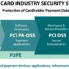 PCI DSS情報 - PCI SSC公式サイト
