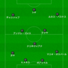 Liga BBVA 前半戦の私的ベストイレブン