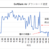 Softbank Airの限界 ~回線速度自動計測で見えてきたもの~