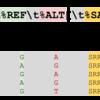 bcftools queryでVCFから情報を抽出する