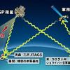 北朝鮮ミサイル発射前の探知はできない。我が国唯一の反撃法は?