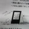 【diary】H30.4/5(木)DAS(総合デザイナー協会)「美しい都市の景色を考える会」展示説明会~宴