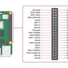 【Raspberry Pi/python】Raspberry Pi 4のGPIOを使ってLチカをする