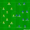 決めるところを決めきるという課題~J1第33節 ベガルタ仙台vs横浜Fマリノス~