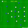 AFC U-23選手権 日本vsシリア 簡易プレビュー