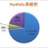 【2021年度】上半期資産成績報告会(6月決算)