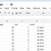 Amazon MLでプログラミング不要の機械学習&簡単データ解析