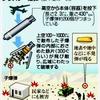 「日本の4社がクラスター爆弾製造企業に投融資」の記事を読んで