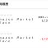 Amazonの商品の返品方法と手順