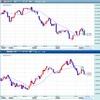 株高、ドル安!FX