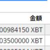 2月7日・8日 トレード記録