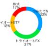 【入社8ヶ月目】運用資産は「50万円」でした【新卒が資産運用】