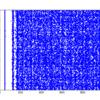 pythonでスパイキングニューロンのシミュレーション (Brianについて)
