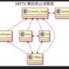 メモ MRTKの依存関係を分解する