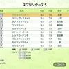 GI5勝目は、スプリンターズS【ダビスタ日記】