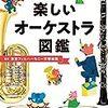【情熱大陸】東京フィルハーモニー管弦楽団、コロナ禍での演奏会