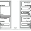 新たにカーネルでTCPオプションヘッダに書き込んだ情報をTCPセッション確立時にユーザランドでどう取得すべきか