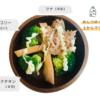 鬼のやせレシピ ブロッコリーサラダ