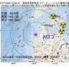 2017年10月04日 12時24分 青森県津軽南部でM3.3の地震