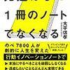 100記事ブログ書く