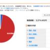 11/26(土) ポートフォリオ一覧  第48週目