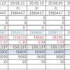 6月08日(月)〜6月12日(金)の投資状況