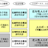 ブログの旧ガイドライン その3 経済の考え方