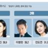 韓国映画最高の俳優アンケート