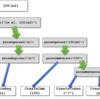 LLVMのバックエンドを作るための第一歩 (44. 拡張Inline Assemblyのサポート)