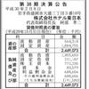 #127 ホテル東日本 38期決算 利益▲192百万円