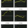 キング世田谷 旧イベント日の結果と評判 データ公開