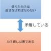 「負債論」をカンタン図式化してみる【理論編】