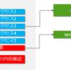 RISC-Vのアウトオブオーダコアで体験するSpectre/Meltdown (1. Variant-1を動かしてみる)