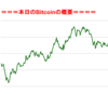 ■途中経過_2■BitCoinアービトラージ取引シュミレーション結果(2017年9月6日)