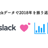 Slackデータを可視化して会社の2018年を振り返る