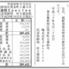 株式会社Spectee 第H30減額公告