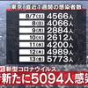 東京都新型コロナ新規感染者数!土曜日過去最多5094人