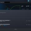 RaceRoom has been updated