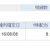 【分配金】1597 MAXIS Jリート上場投信の2016年6月度の分配金を頂きました