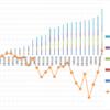 【トラリピ5すくみ】トラリピ5すくみハーフ&ハーフ第24週 (6/19) :年利換算23.7%です。過去最高益更新しました。こちらも逆回転開始。