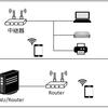 無線中継器をPLCアダプタ(TP-LINK TL-WPA4220 KIT)へ置き換えた話