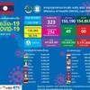 【4月25日付発表】コロナ新規感染者は76人、うち首都ビエンチャンは64人