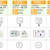 エアコン取り付け チェック項目|福岡市 リフォーム 会社