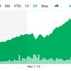 投資を検討している株一覧-ver1.5 2017年8月時点