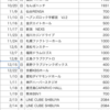 BAND-MAID「新アルバムは12月に発売 & 激動〜進化 へ」