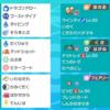 【s5 剣盾ダブル】ドラパピッピ(瞬間1位 INC最終1836)