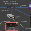 Switch用のオーディオミキサを作る話(その1)
