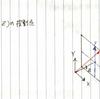 カメラの位置・姿勢推定0 同次座標・斉次座標の導入