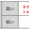 【業界分析1】高年収につながる業界選び(就活・第二新卒・バックオフィスの転職)
