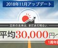 マネックス証券「日経平均30,000円への道」はいずこ